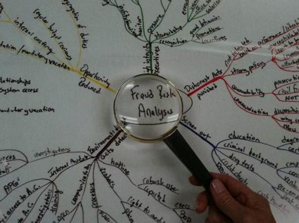 mind-map-magnifying-glass